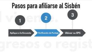 Pasos para la afiliacion al SISBEN