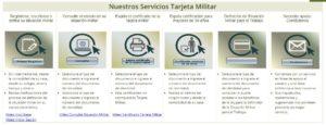 Procesos Libreta militar