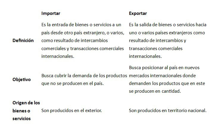 tramites y requisitos para importar en colombia1