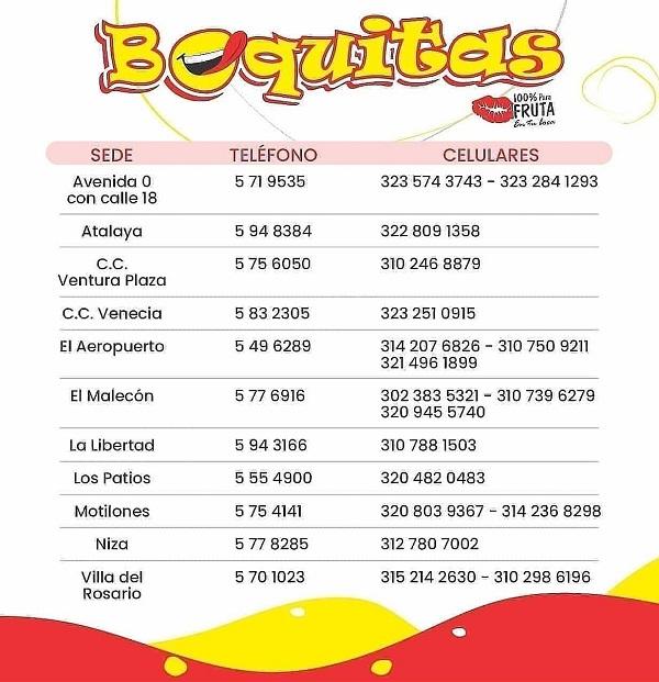 Heladerías en Cúcuta